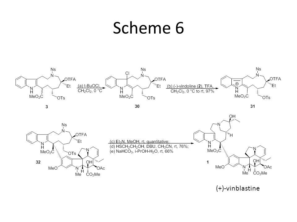 Scheme 6 (+)-vinblastine