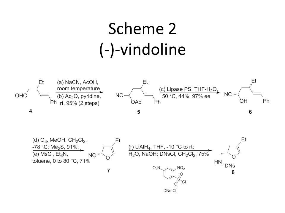 Scheme 2 (-)-vindoline