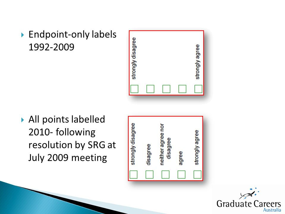  Endpoint-only labels 1992-2009  All points labelled 2010- following resolution by SRG at July 2009 meeting