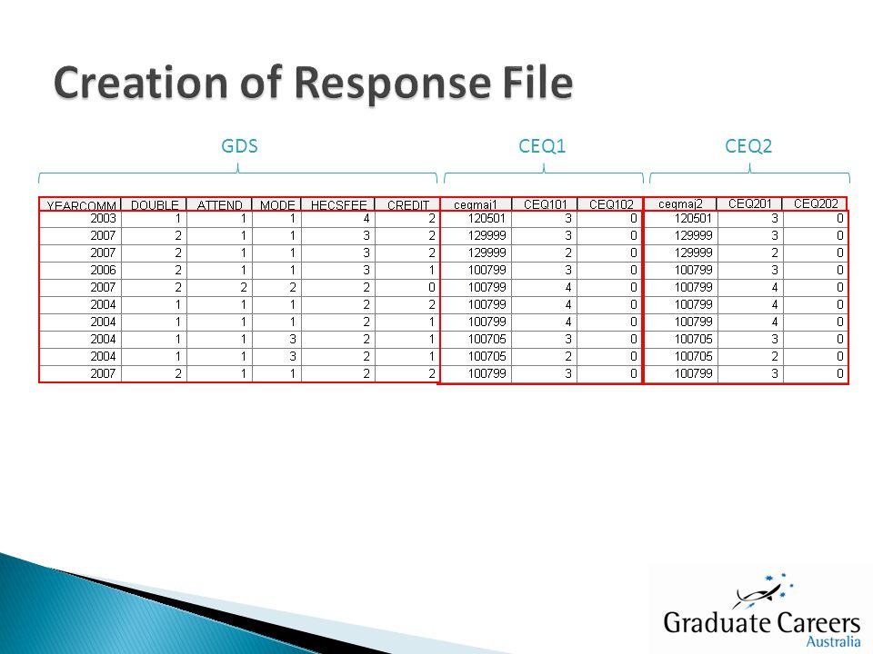  113,523 respondents  131,603 responses GDSCEQ1CEQ2