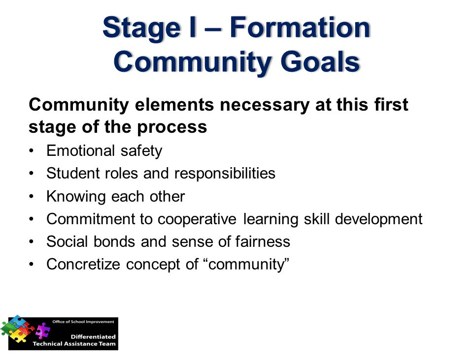 Stage I – Formation Community Goals Community elements necessary at this first stage of the process Emotional safety Student roles and responsibilities Knowing each other Commitment to cooperative learning skill development Social bonds and sense of fairness Concretize concept of community