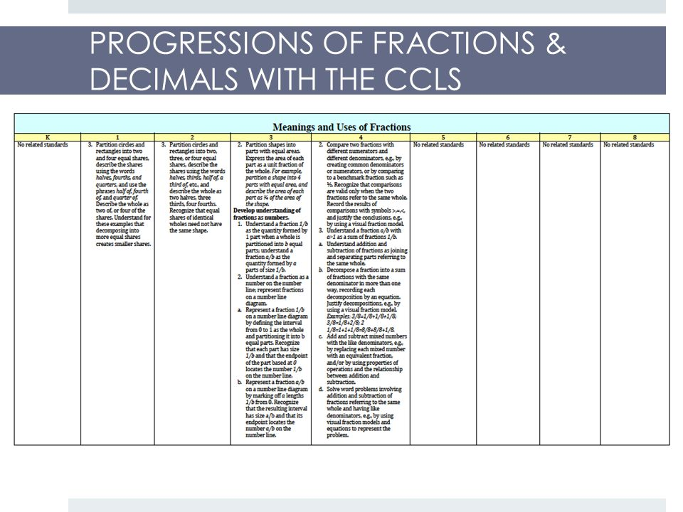 PROGRESSIONS OF FRACTIONS & DECIMALS WITH THE CCLS