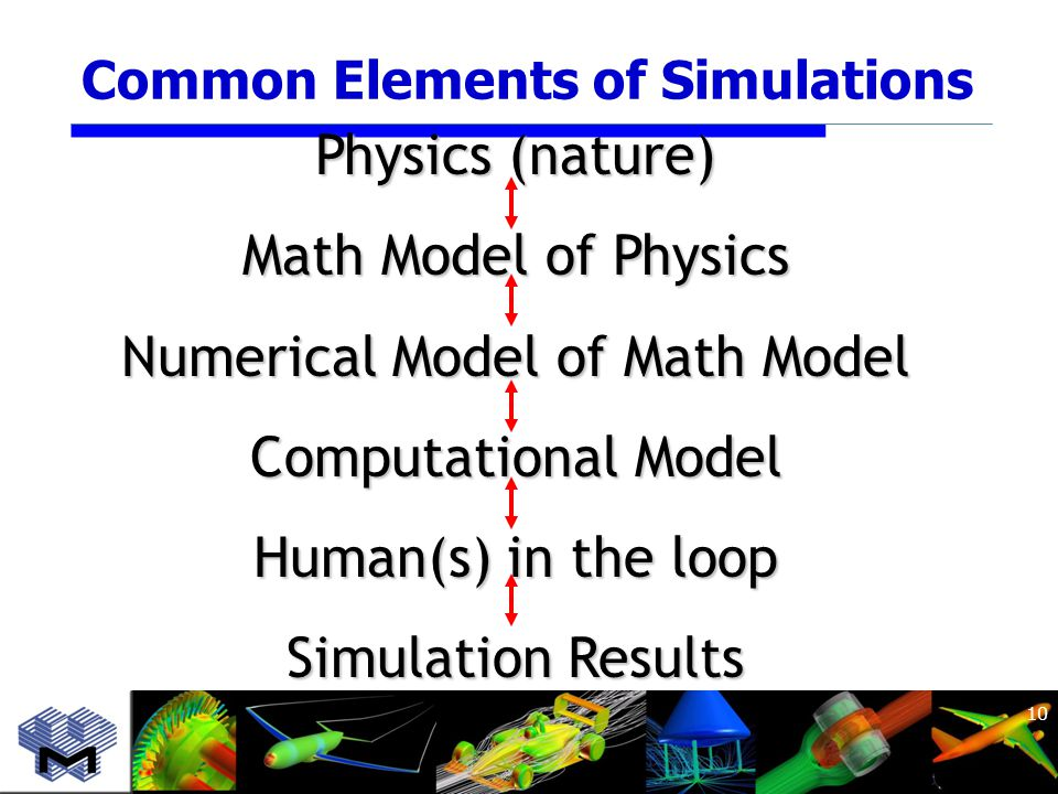 10 Physics (nature) Math Model of Physics Numerical Model of Math Model Computational Model Human(s) in the loop Simulation Results Common Elements of Simulations