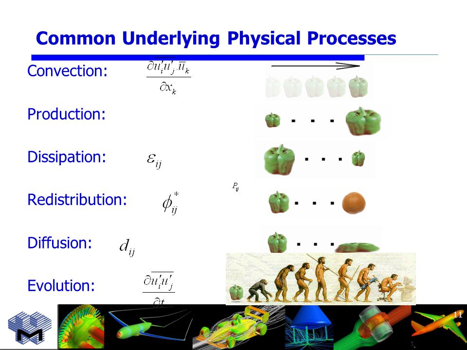 Common Underlying Physical Processes 11 Convection: Production: Dissipation: Redistribution: Diffusion: Evolution: