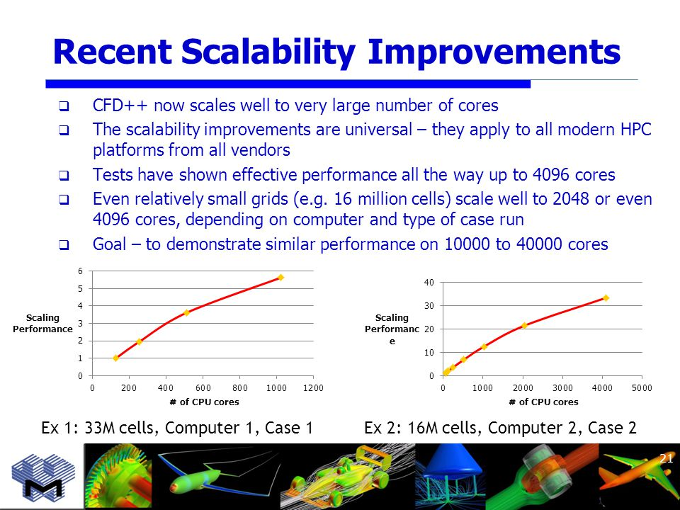 21 Recent Scalability Improvements  CFD++ now scales well to very large number of cores  The scalability improvements are universal – they apply to all modern HPC platforms from all vendors  Tests have shown effective performance all the way up to 4096 cores  Even relatively small grids (e.g.