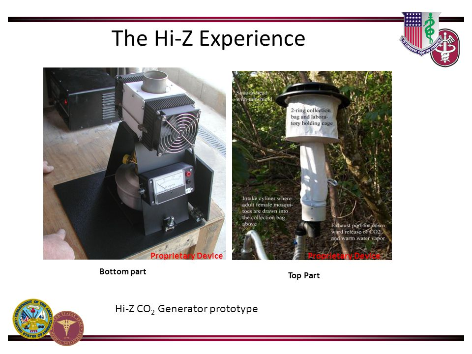 Hi-Z CO 2 Generator prototype Proprietary Device The Hi-Z Experience Bottom part Top Part Proprietary Device