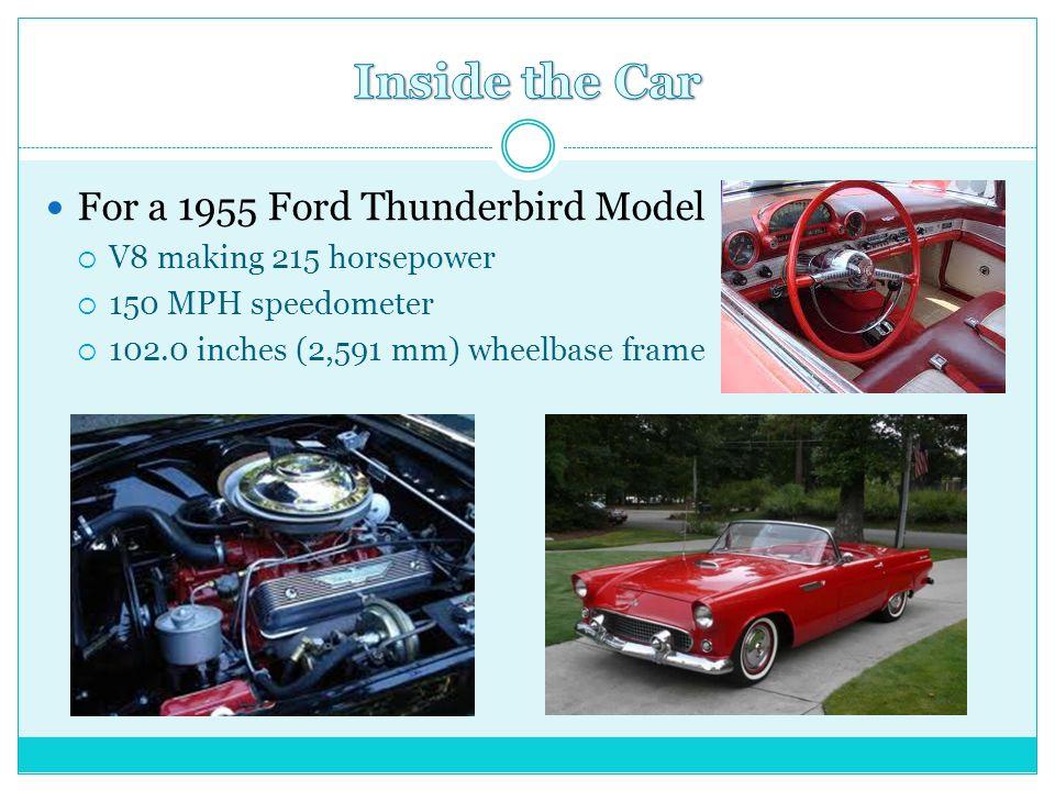 The Ford Thunderbird (1953 – 2005)