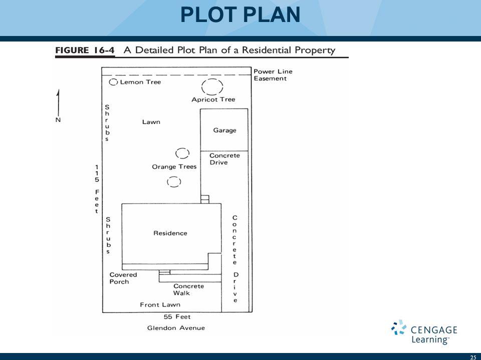 PLOT PLAN 25