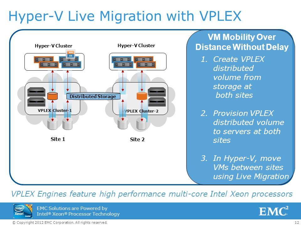 12© Copyright 2012 EMC Corporation. All rights reserved. EMC Solutions are Powered by Intel ® Xeon ® Processor Technology Hyper-V Live Migration with