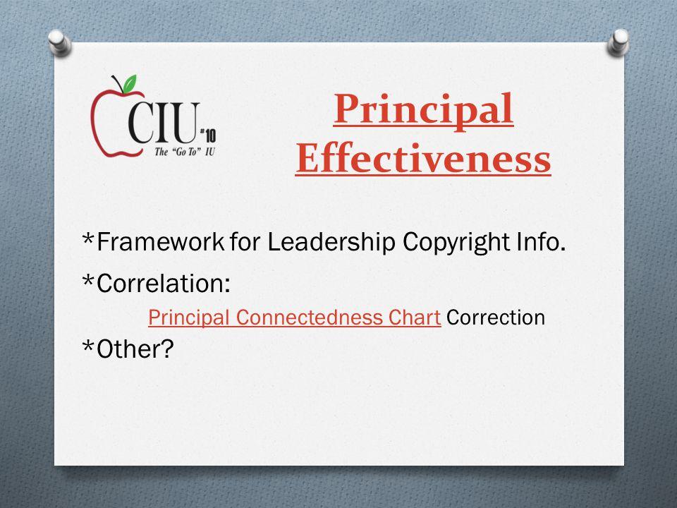 Principal Effectiveness *Framework for Leadership Copyright Info.