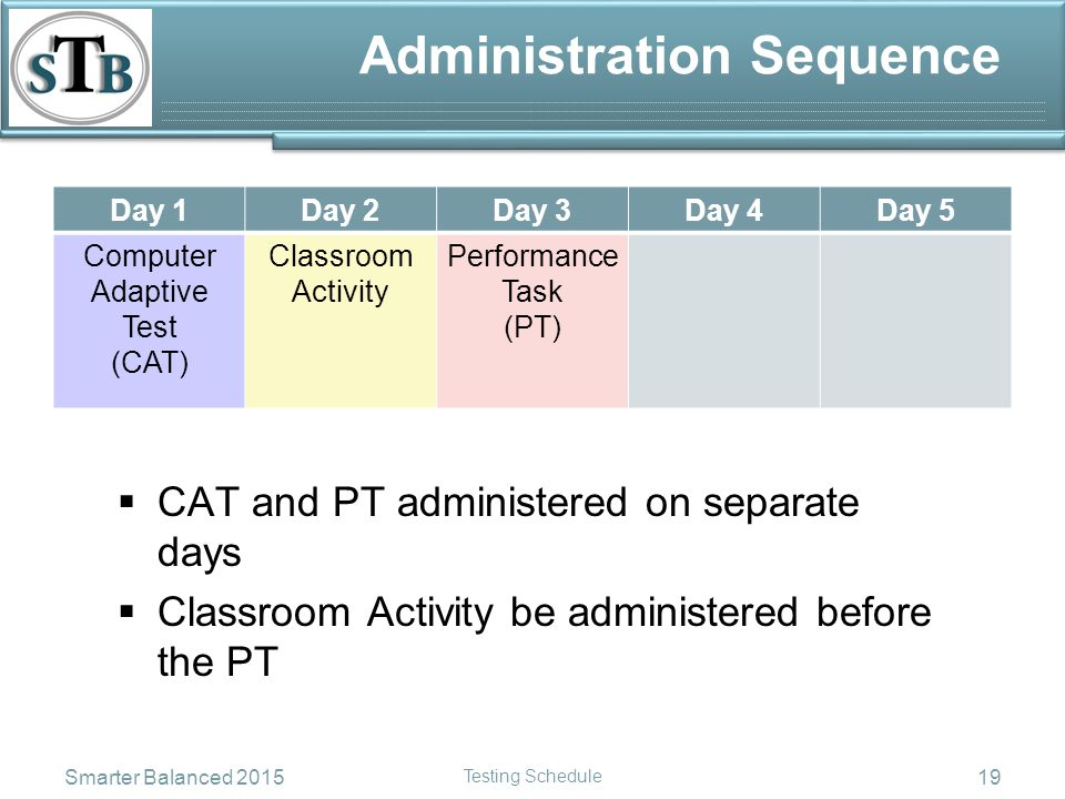 Administration Sequence  CAT and PT administered on separate days  Classroom Activity be administered before the PT Smarter Balanced 2015 Testing Schedule 19 Day 1Day 2Day 3Day 4Day 5 Computer Adaptive Test (CAT) Classroom Activity Performance Task (PT)