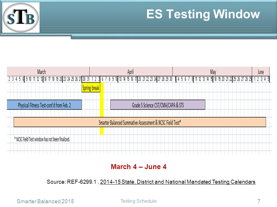 ES Testing Window Source: REF-6299.1, 2014-15 State, District and National Mandated Testing Calendars March 4 – June 4 Smarter Balanced 2015 Testing Schedule 7