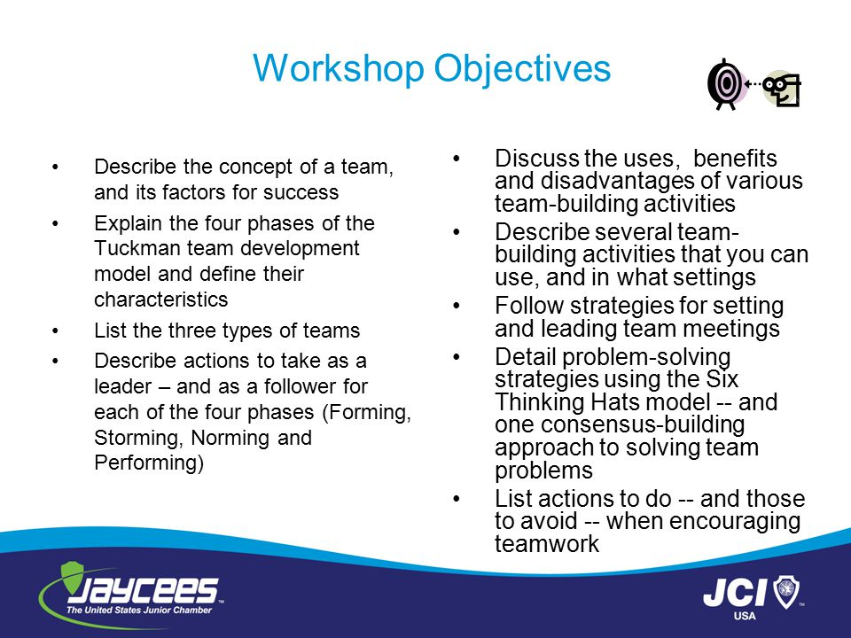Workshop Objectives Describe the concept of a team, and its factors for success Explain the four phases of the Tuckman team development model and defi