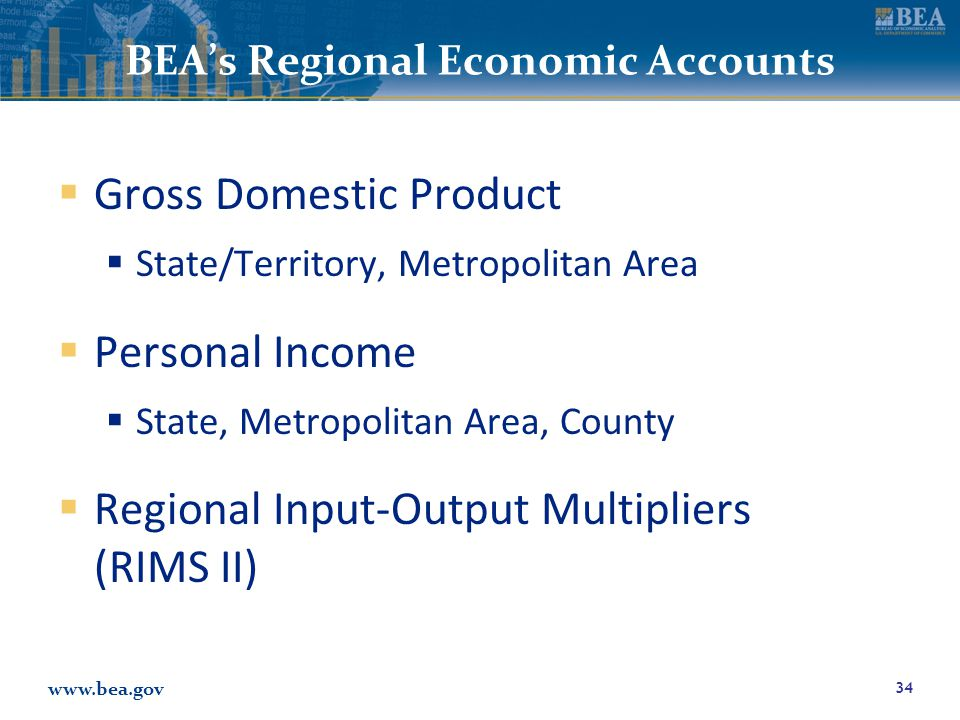 www.bea.gov BEA's Regional Economic Accounts 34  Gross Domestic Product  State/Territory, Metropolitan Area  Personal Income  State, Metropolitan Area, County  Regional Input-Output Multipliers (RIMS II)