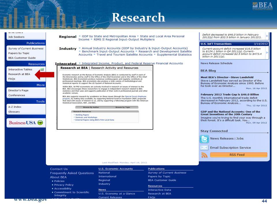 www.bea.gov 44 Research