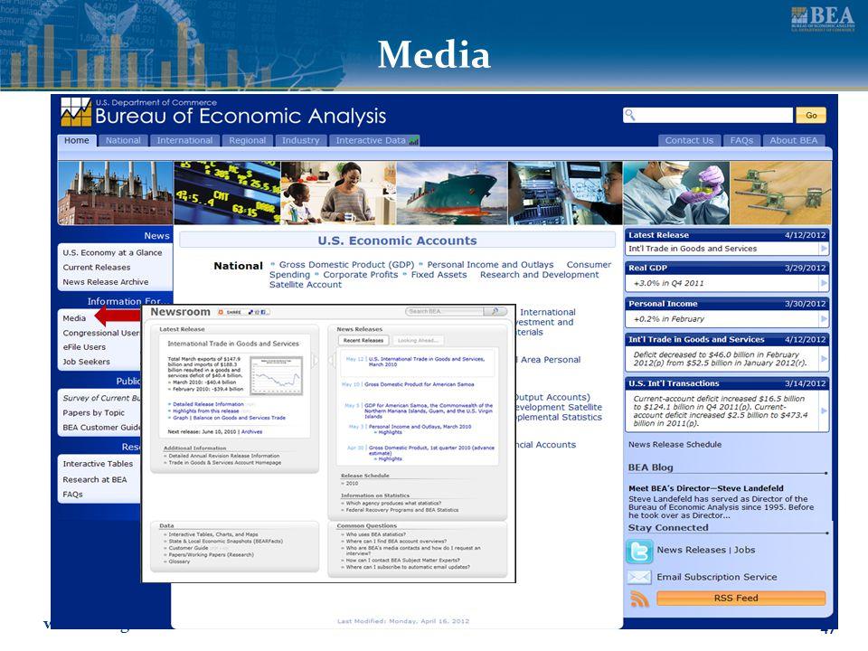 www.bea.gov 47 Media