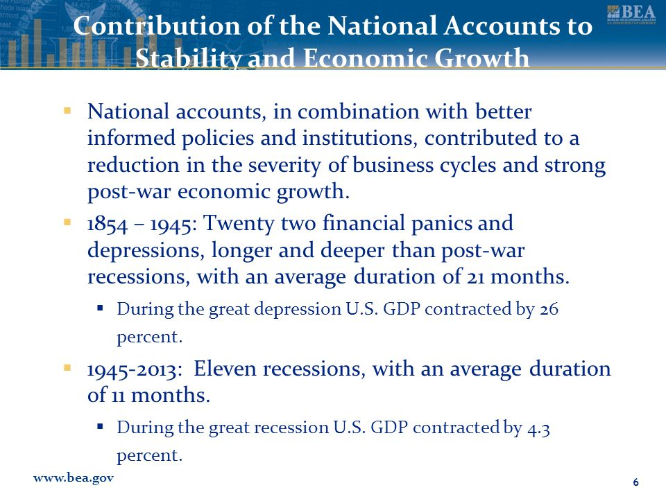 www.bea.gov Contribution of the National Accounts to Stability and Economic Growth  National accounts, in combination with better informed policies and institutions, contributed to a reduction in the severity of business cycles and strong post-war economic growth.