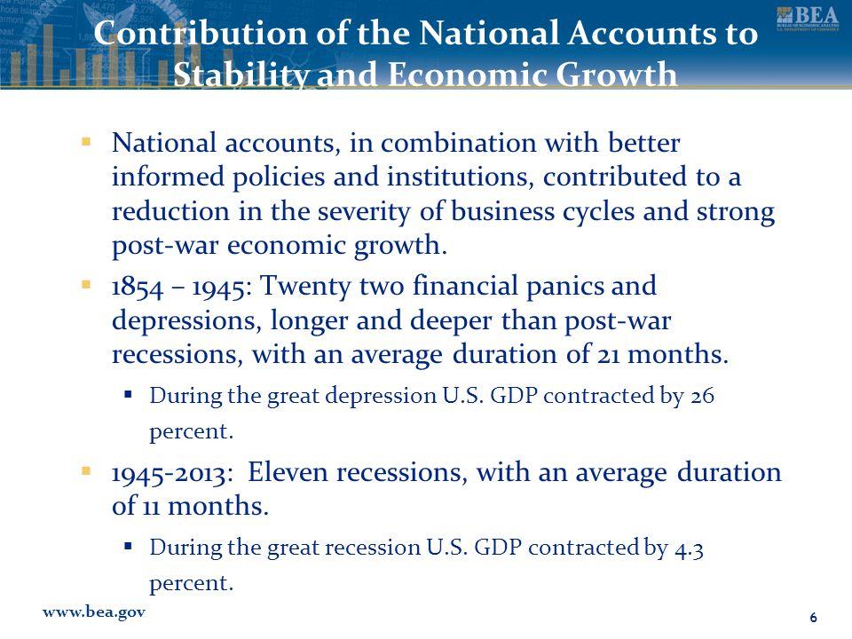 www.bea.gov Improved Measures of Economic Welfare: Distribution of Income 17 Source: BEA & Census Bureau