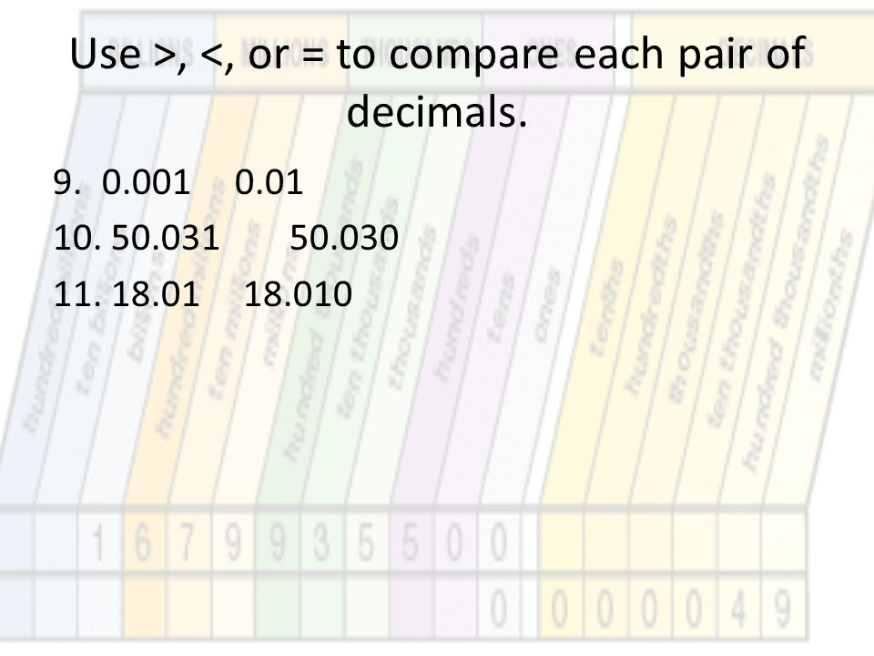 Use >, <, or = to compare each pair of decimals. 9.0.001 0.01 10. 50.031 50.030 11. 18.01 18.010