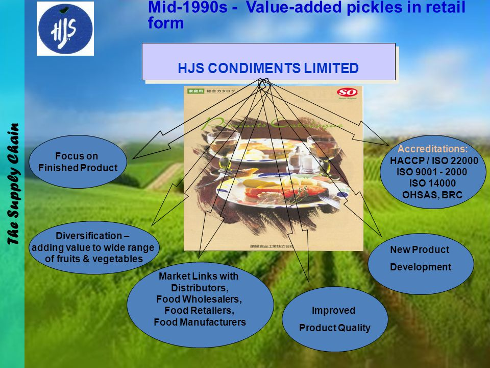 The Supply Chain Mid-1990s - Value-added pickles in retail form HJS CONDIMENTS LIMITED HJS CONDIMENTS LIMITED Focus on Finished Product Diversification – adding value to wide range of fruits & vegetables Market Links with Distributors, Food Wholesalers, Food Retailers, Food Manufacturers New Product Development Accreditations: HACCP / ISO 22000 ISO 9001 - 2000 ISO 14000 OHSAS, BRC Improved Product Quality