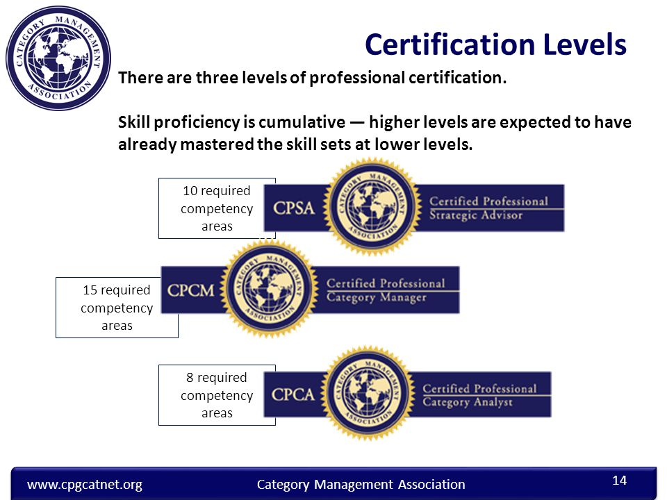 www.cpgcatnet.orgCategory Management Association There are three levels of professional certification.