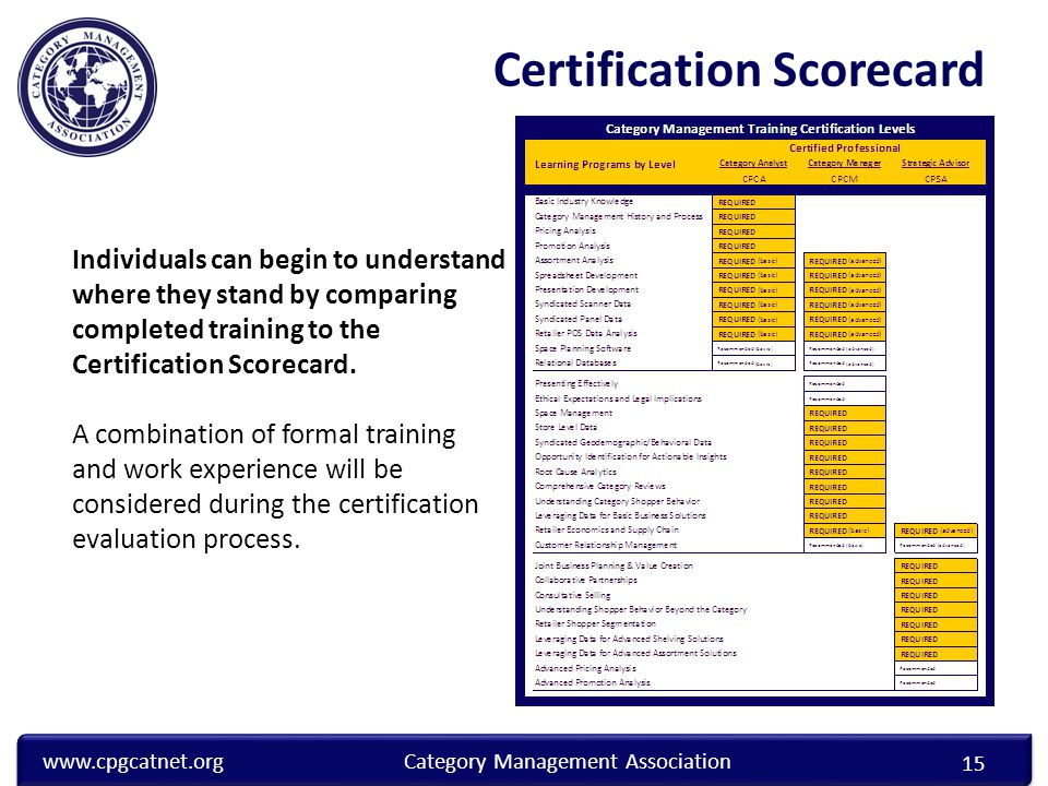 www.cpgcatnet.orgCategory Management Association 15 Individuals can begin to understand where they stand by comparing completed training to the Certification Scorecard.