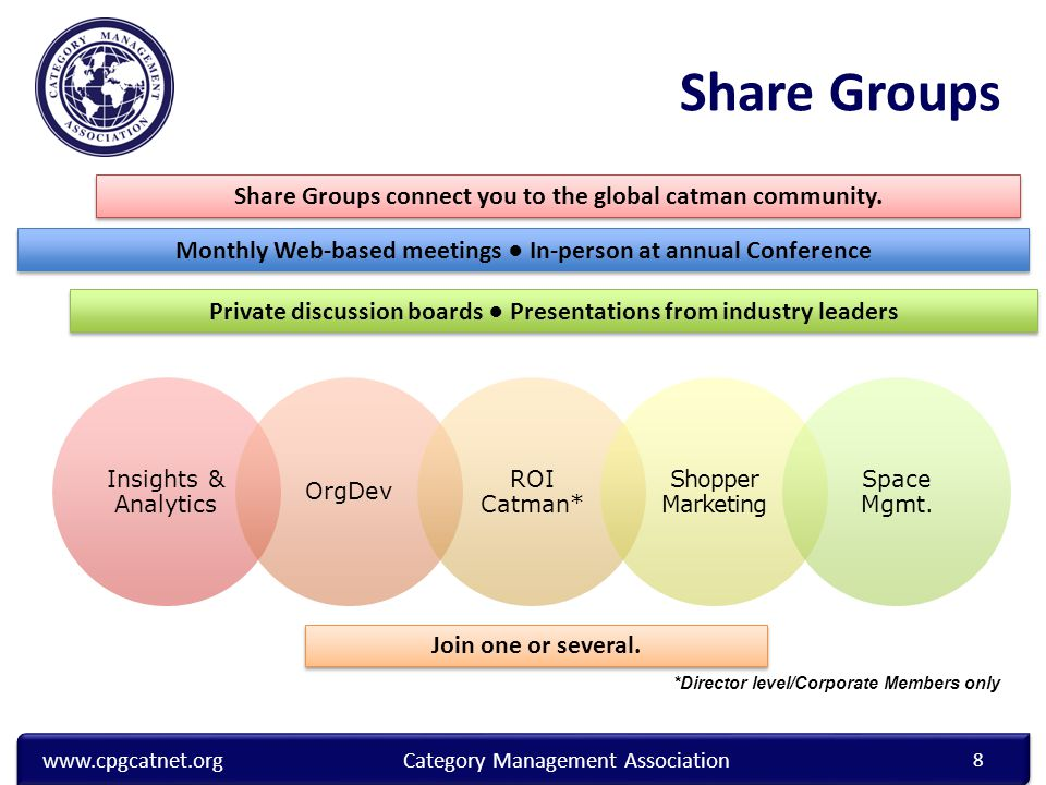www.cpgcatnet.orgCategory Management Association Insights & Analytics OrgDev ROI Catman* Shopper Marketing Space Mgmt.