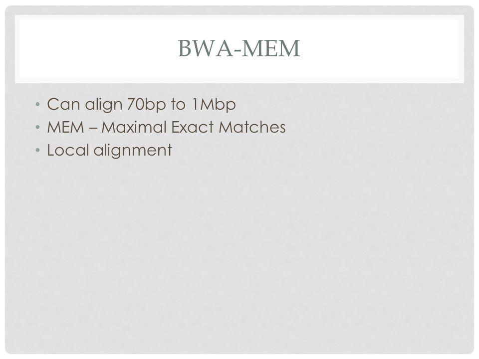 BWA-MEM Can align 70bp to 1Mbp MEM – Maximal Exact Matches Local alignment