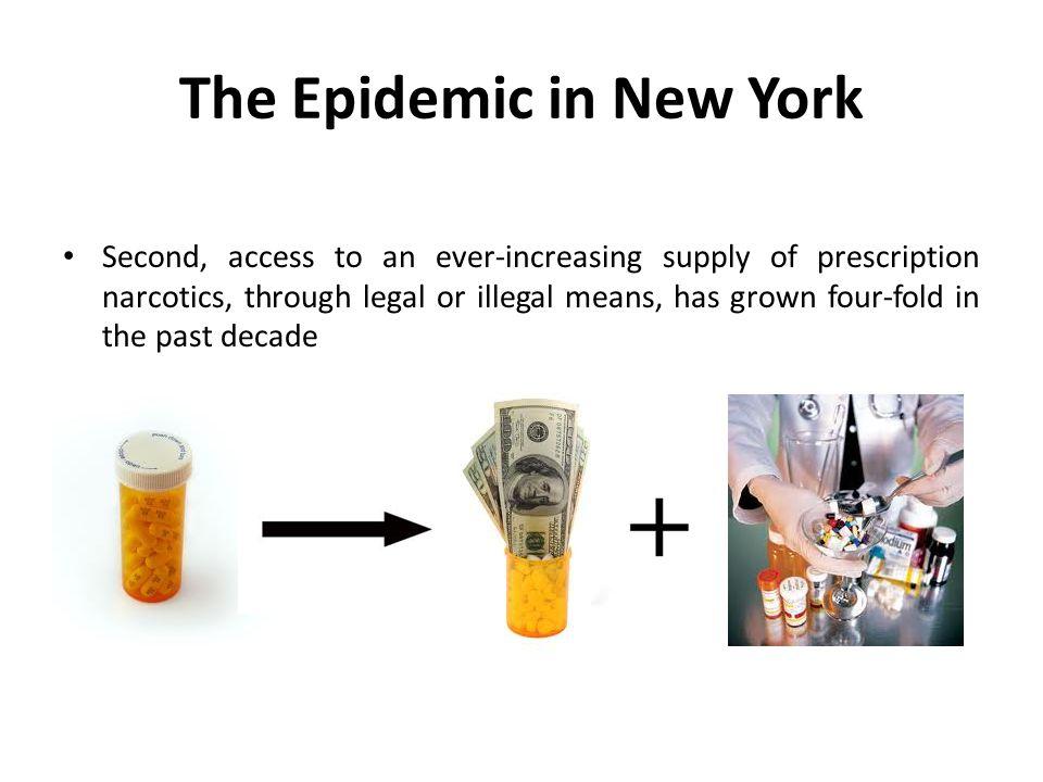 New York's Current PMP v.