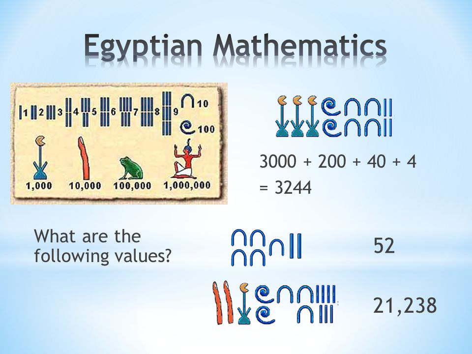 Simple grouping system (hieroglyphics) The Egyptians used the stick for 1 heel bone for 10 scroll for 100 lotus flower for 1,000 bent finger for 10,000 burbot fish for 100,000 astonished man for 1,000,000.