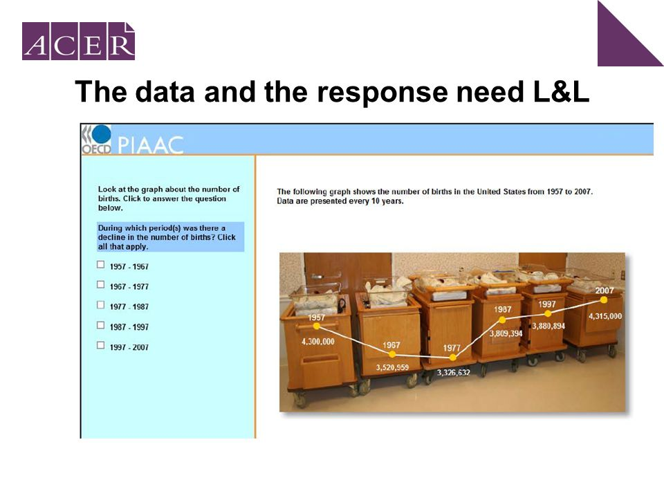 The data and the response need L&L