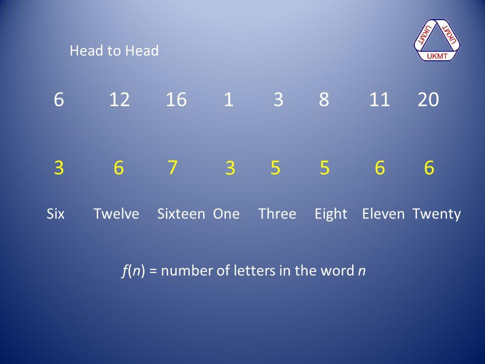 Head to Head 6 12 16 1 3 8 11 20 3 6 3 5 65 6 Six Twelve Sixteen One Three Eight Eleven Twenty f(n) = number of letters in the word n 7