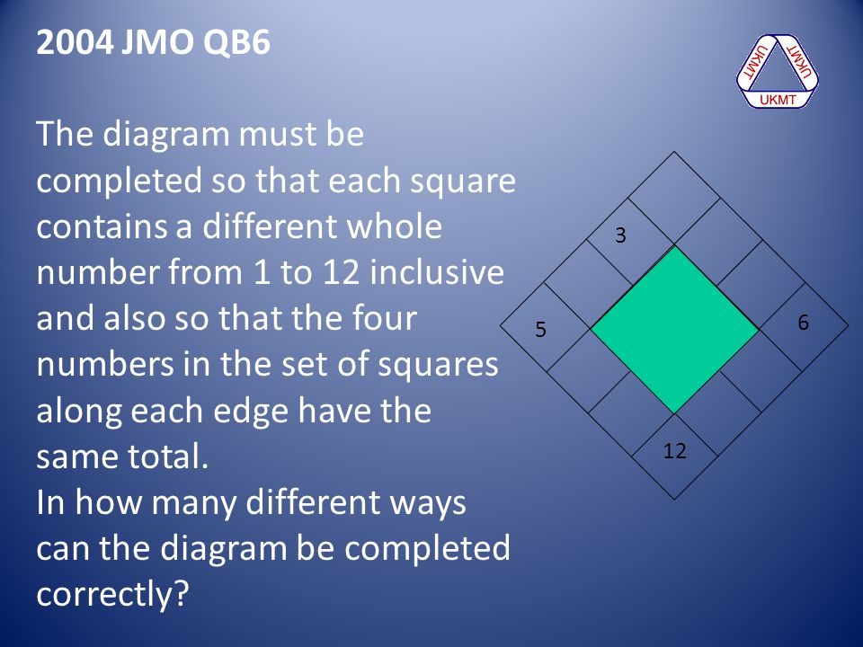 2004 JMO QB6 The diagram must be completed so that each square contains a different whole number from 1 to 12 inclusive and also so that the four numb