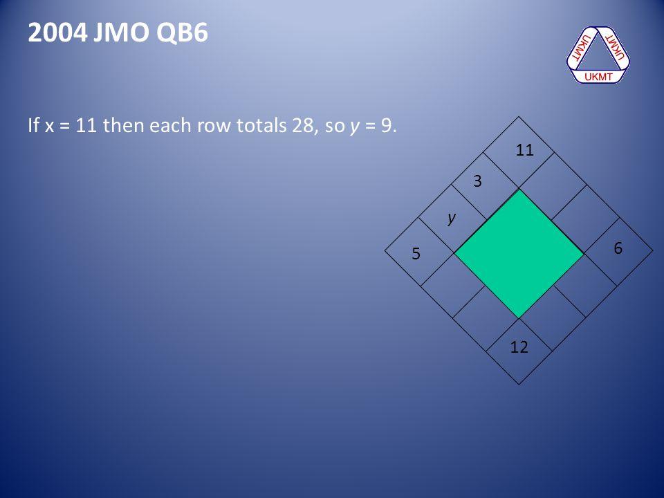 2004 JMO QB6 If x = 11 then each row totals 28, so y = 9. 5 6 3 12 11 y