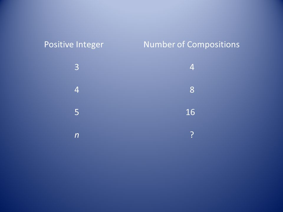 Positive Integer Number of Compositions 3 4 4 8 516 n ?