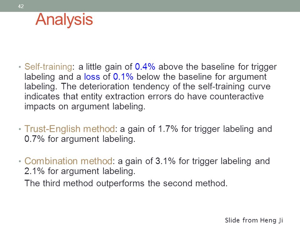 42 Analysis Self-training: a little gain of 0.4% above the baseline for trigger labeling and a loss of 0.1% below the baseline for argument labeling.