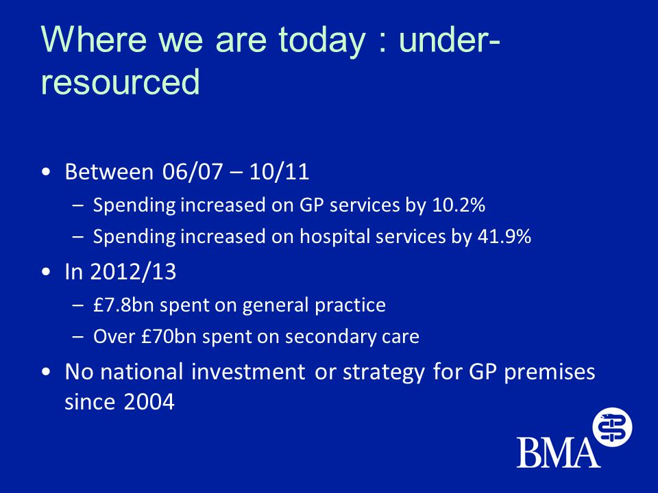 Where we are today : under- resourced Between 06/07 – 10/11 –Spending increased on GP services by 10.2% –Spending increased on hospital services by 41.9% In 2012/13 –£7.8bn spent on general practice –Over £70bn spent on secondary care No national investment or strategy for GP premises since 2004