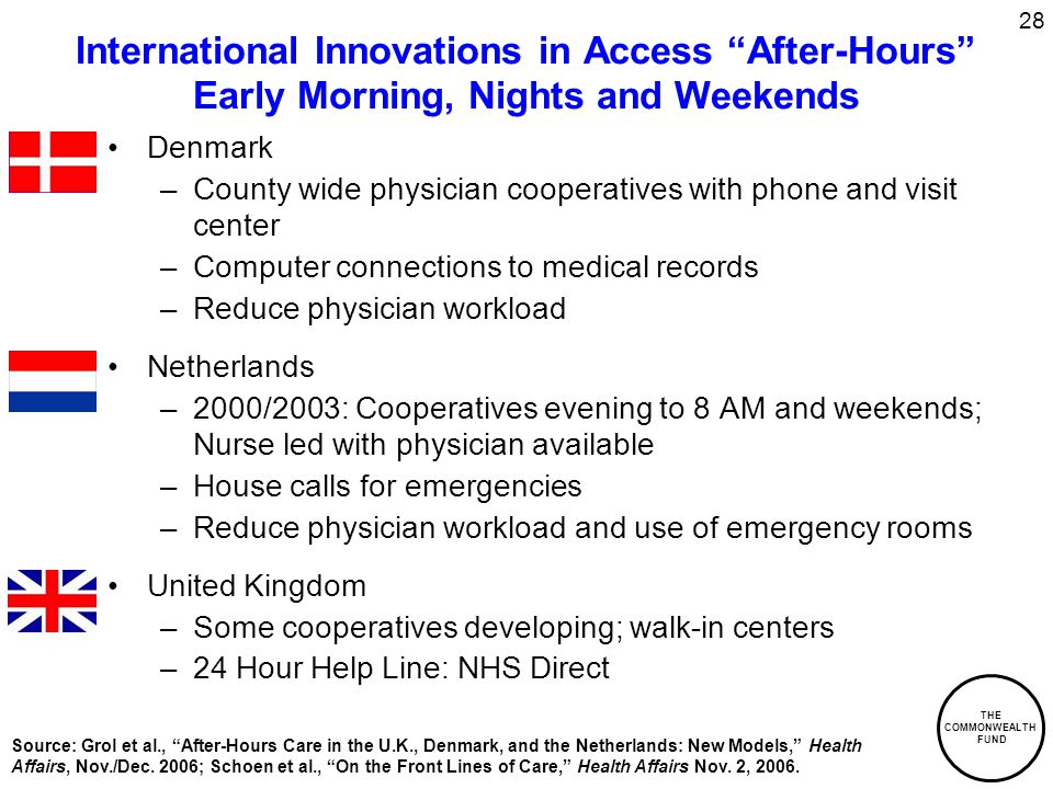 THE COMMONWEALTH FUND 28 International Innovations in Access After-Hours Early Morning, Nights and Weekends Denmark –County wide physician cooperatives with phone and visit center –Computer connections to medical records –Reduce physician workload Netherlands –2000/2003: Cooperatives evening to 8 AM and weekends; Nurse led with physician available –House calls for emergencies –Reduce physician workload and use of emergency rooms United Kingdom –Some cooperatives developing; walk-in centers –24 Hour Help Line: NHS Direct Source: Grol et al., After-Hours Care in the U.K., Denmark, and the Netherlands: New Models, Health Affairs, Nov./Dec.