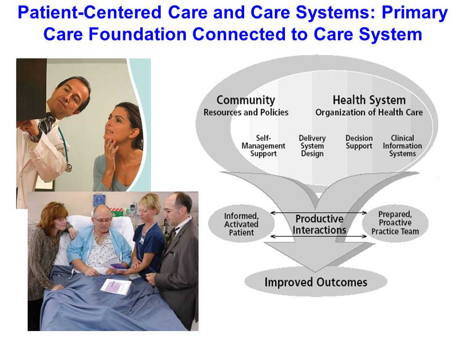 Patient-Centered Care and Care Systems: Primary Care Foundation Connected to Care System