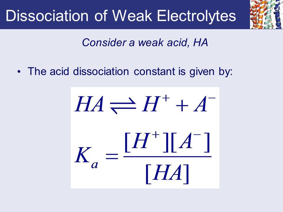 Dissociation of Weak Electrolytes Consider a weak acid, HA The acid dissociation constant is given by: