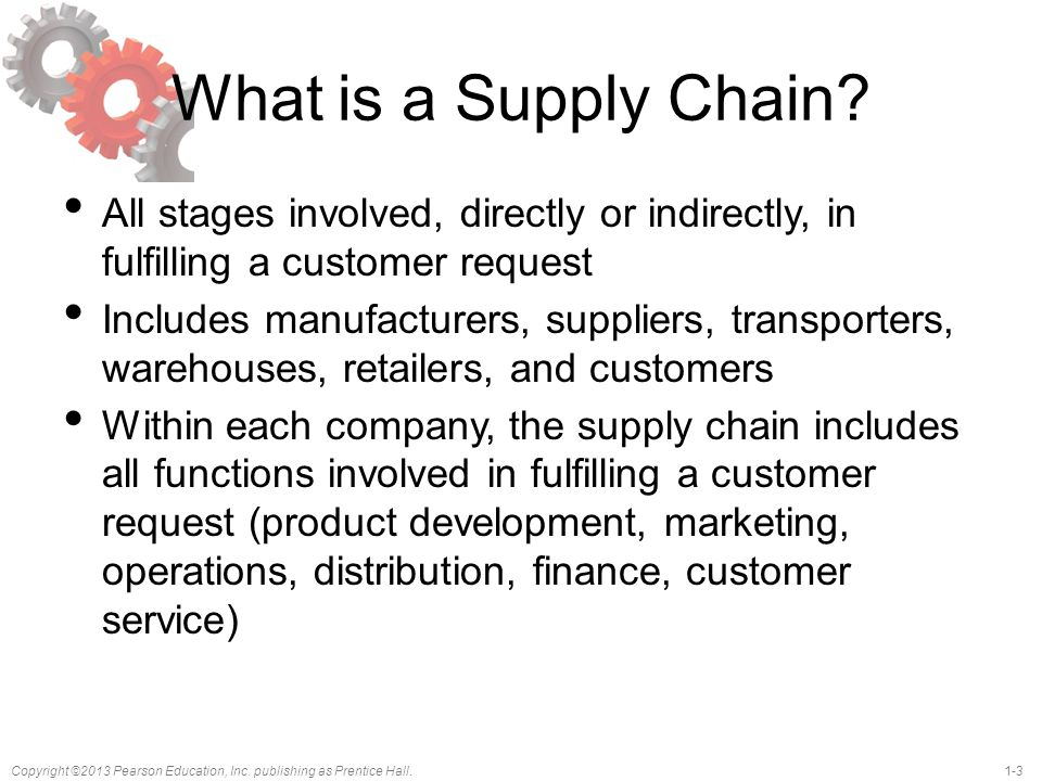 Copyright ©2013 Pearson Education, Inc.publishing as Prentice Hall.1-3 What is a Supply Chain.