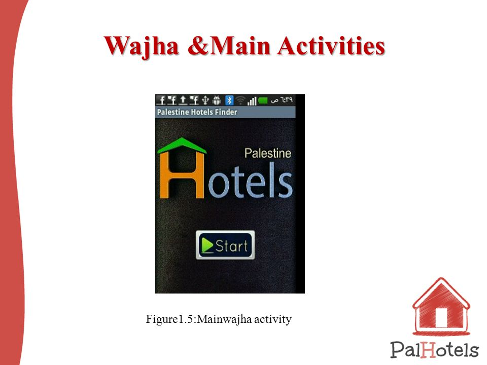 Wajha &Main Activities Figure1.5:Mainwajha activity