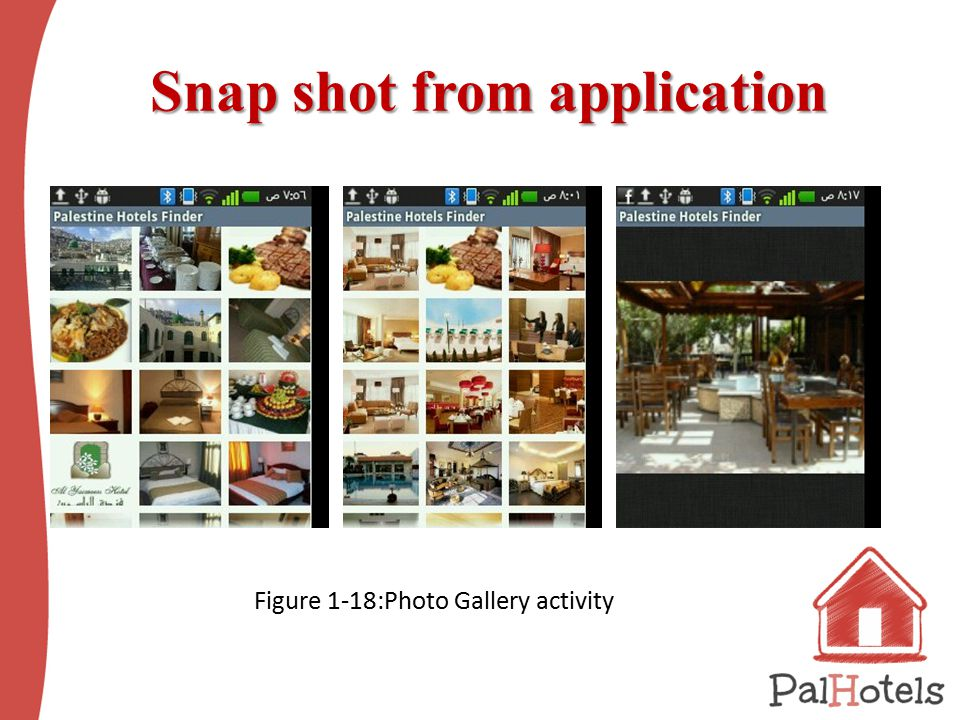 Snap shot from application Snap shot from application Figure ‎1 ‑ 18:Photo Gallery activity