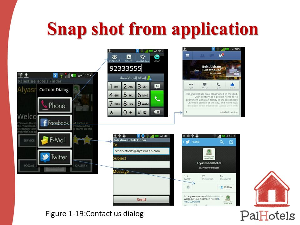 Snap shot from application Snap shot from application Figure ‎1 ‑ 19:‎Contact us dialog