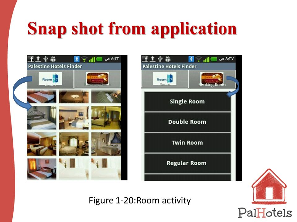 Snap shot from application Snap shot from application Figure ‎1 ‑ 20:‎Room activity