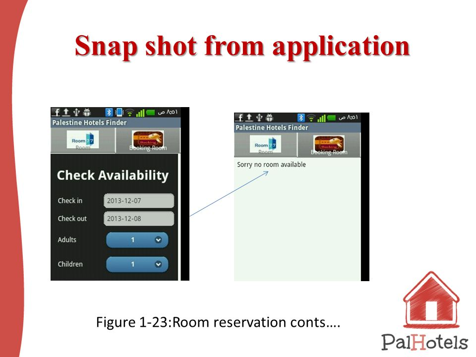 Snap shot from application Snap shot from application Figure ‎1 ‑ 23:‎Room reservation conts….