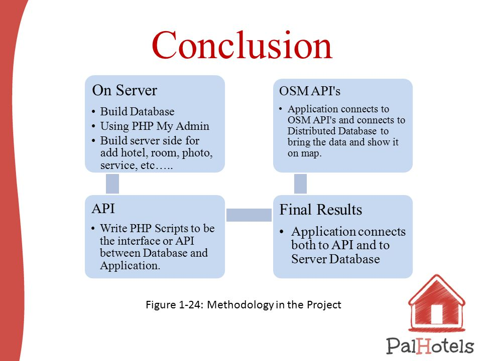 Conclusion On Server Build Database Using PHP My Admin Build server side for add hotel, room, photo, service, etc…..