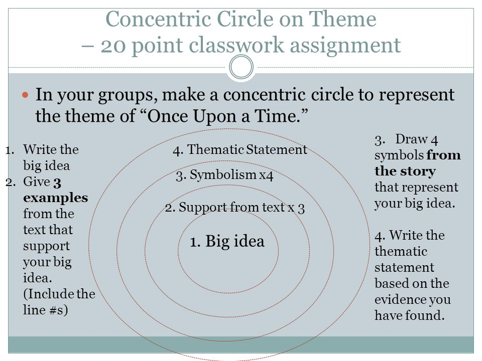 Concentric Circle on Theme – 20 point classwork assignment In your groups, make a concentric circle to represent the theme of Once Upon a Time. 1.