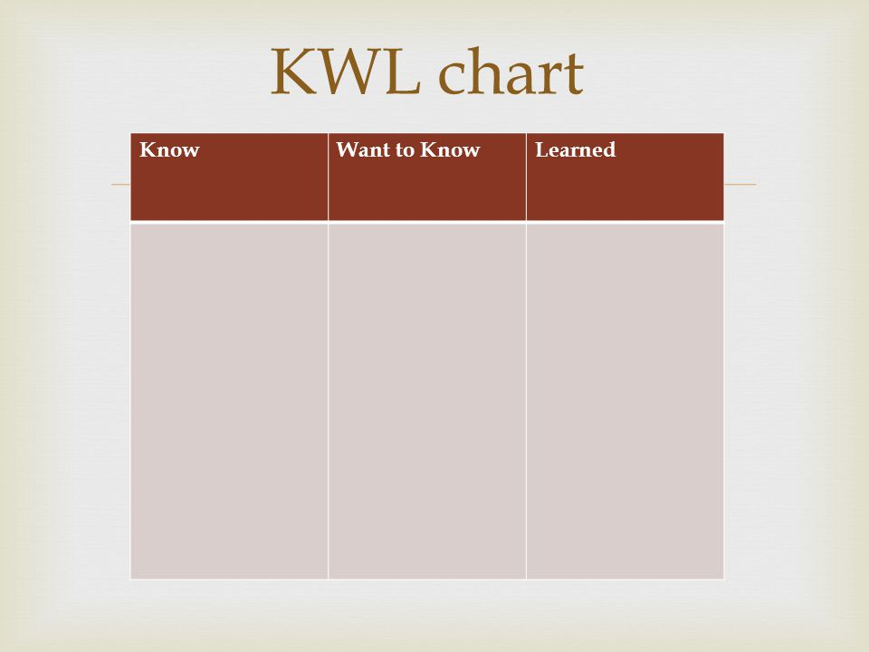  KWL chart KnowWant to KnowLearned
