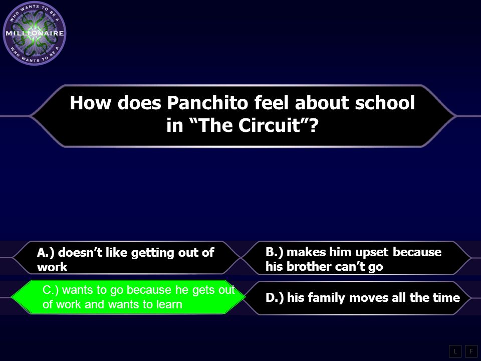 How does Panchito feel about school in The Circuit .